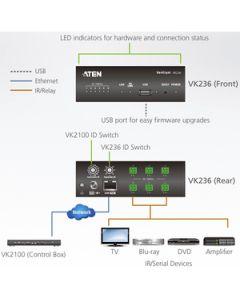 ATEN 6-Port IR/Serial Expansion Box-TAA Compliant