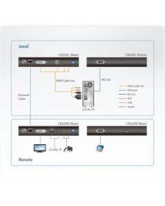 ATEN CE620L USB DVI HDBaseT 2.0 KVM Extender (Local Unit)-TAA Compliant - 1 Computer(s) - 492.13 ft Range